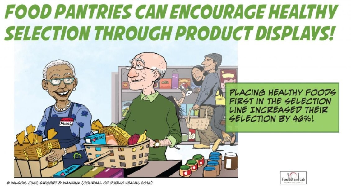"""CONSUMEHealth"""": using consumer science to improve healthy"""